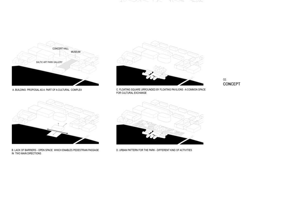 Schema building concept